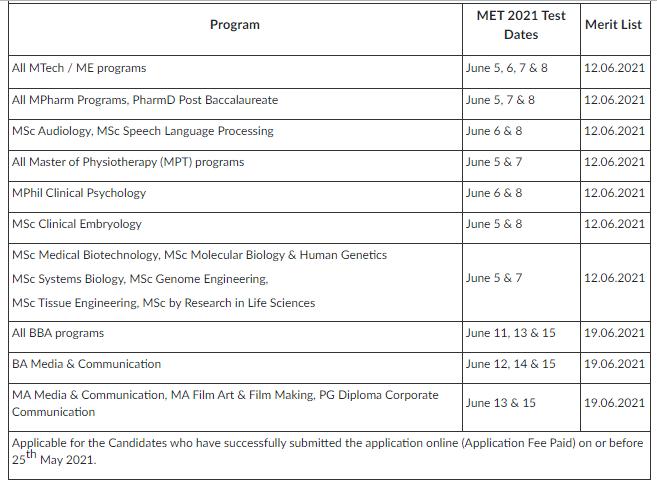 MET Dates 4