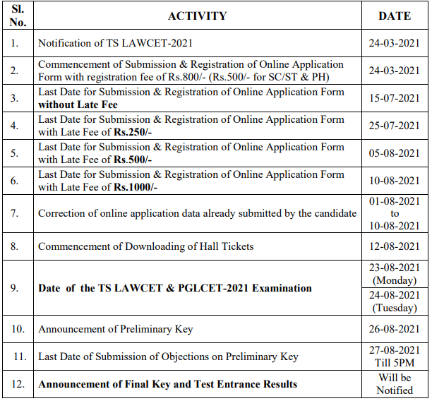 TS Lawcet Revised Dates
